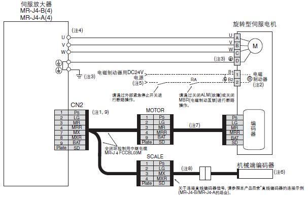 控制外部接线图,mr-j4全闭环控制连接图)