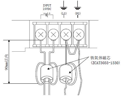 三菱触摸屏got2000电源线/接地线的连接