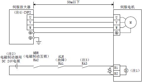 关于伺服放大器端墙体,请参照各伺服放大器技术资料集.设置怎么子部图纸上