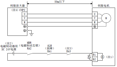 mr-je三菱伺服电机hg-sn与伺服驱动器的连接