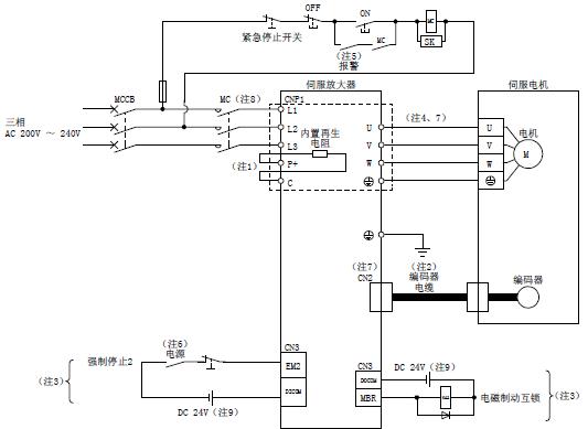 备注: 1)、 MR-JE-40B~MR-JE-100B已安装内置再生电阻。 2)、编码器电缆推荐使用选件电缆。 3)、漏型输入输出接口的情况。 4)、伺服电机电源线的连接,请参照HG-KN_-S100/HG-SN_-S100 伺服电机技术资料集。 5)、应构建为检测到控制器侧发生报警后即可切断电磁接触器的电源电路。 6)、为了防止伺服放大器发生预料之外的再启动,请构建关闭主电路电源时EM2也OFF的电路。 7)、请勿在伺服放大器U、V、W及CN2上安装错误轴的伺服电机,否则会导致故障。 8)、请使用