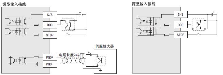 三菱PLC定位模块FX3U 1PG接线图
