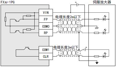 三菱plc定位模块fx3u-1pg接线图