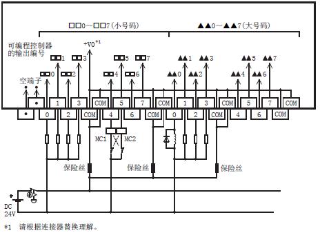 三菱fx5uc与终端模块的输入输出接线图