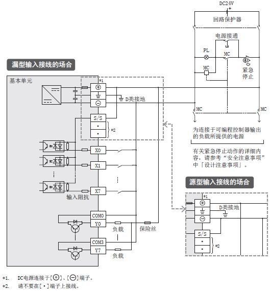 FX3S三菱PLC电源接线的外部连接方法