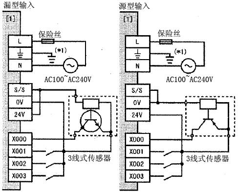 fx3ga-60mr-cm 三菱plc完全替换fx1n-60mr-001