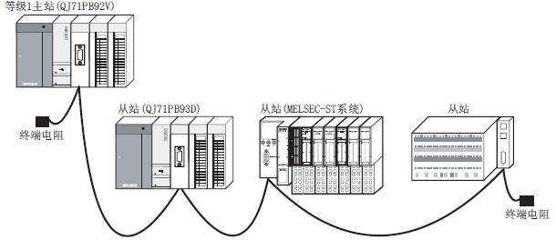 2,qj71pb92v用于冗余系统图片