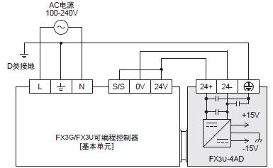 三菱模拟量输入模块fx3u-4ad外部接线连接