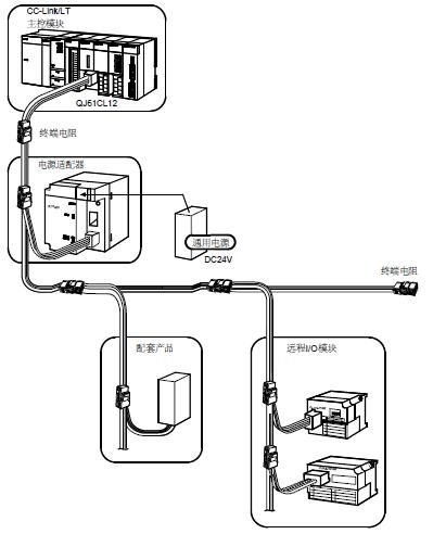 三菱q64ad电流接线图