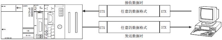 三菱q系列串行通信模块qj71c24n概述与特点
