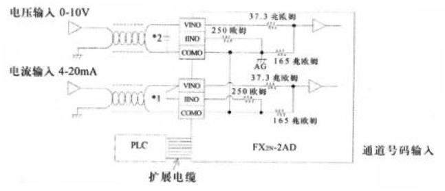 三菱plc模拟量输入模块fx2n-2ad的布线及plc连接 fx2n-2ad是三菱plc