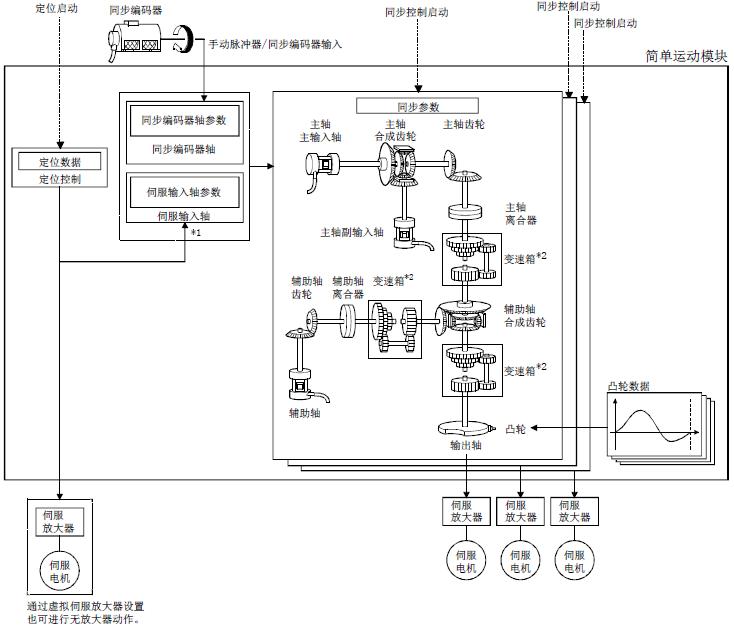电路 电路图 电子 设计 素材 原理图 734_628