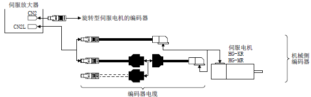4线2线优先编码器设计电路图