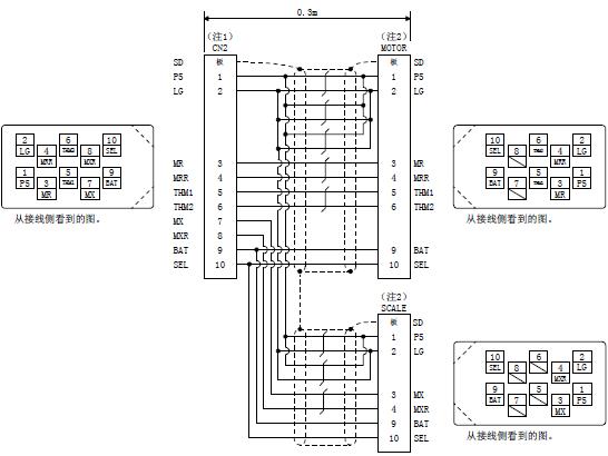注 1. 插座:36210-0100PL,外壳:36310-3200-008(3M) 2. 插头:36110-3000FD,外壳:36310-F200-008(3M 专业销售三菱PLC、三菱变频器、三菱伺服,品种齐全,三菱伺服驱动器MR-J4-B价格好,MR-J4-B系列大量现货,欢迎选购!