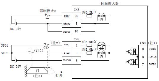 [备注] 1. 通过使用TOFB,可以确认是否处于STO状态。安全等级是由[Pr. PF18 STO诊断异常检测时间]的设定值及是否执行TOFB输出的STO输入诊断来决定的。 2. 使用STO功能时,请同时将STO1及STO2设为OFF。此外,必须在伺服OFF状态下伺服电机停止或将EM2(强制停止2)设为OFF并强制停止减速直到伺服电机停止后将STO1及STO2设定为OFF。 3.