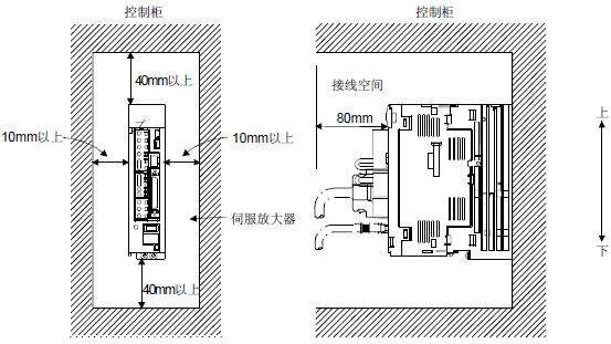 mr-j3-a三菱伺服驱动器的安装方向和间隔