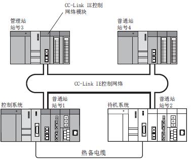 电路 电路图 电子 工程图 平面图 设计 素材 原理图 377_316