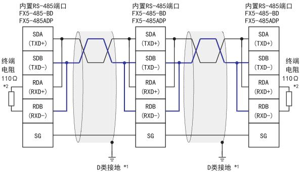 内置rs-485端口,fx5-485-bd,fx5-485adp中内置有终端电阻.