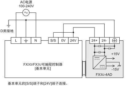 fx3u-4ad 三菱plc模块4通道电压/电流数据的模拟量特殊功能模块