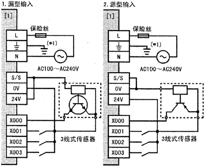 fx3ga 三菱plc用于替换fx1n系列plc