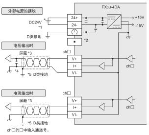 fx3u-4da 三菱plc模块4通道模拟量输出模块