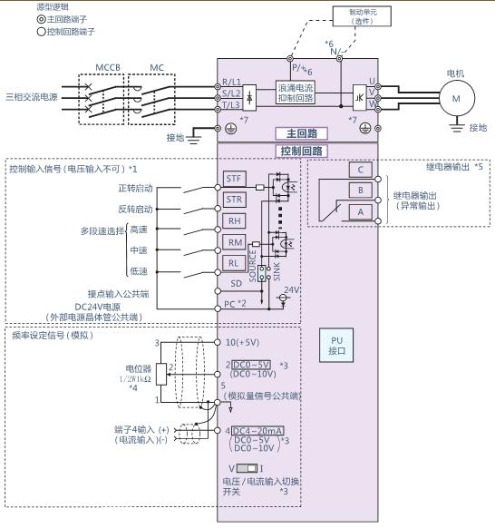 超小型三菱变频器fr-cs84 fr-cs82s端子接线