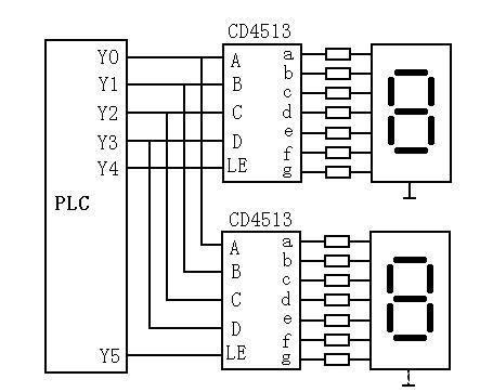 正确地连接输入和输出电路,是保证plc安全可靠工作的前提.
